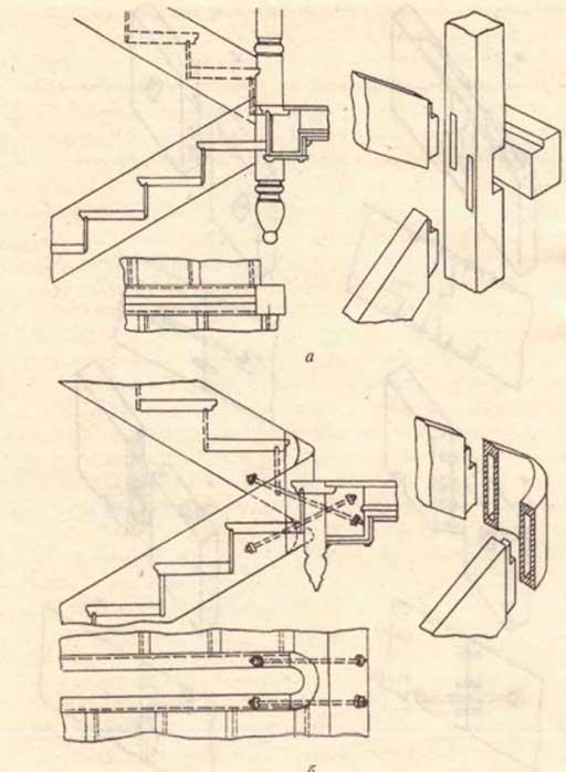 Лестницы на тетивах и косоурах