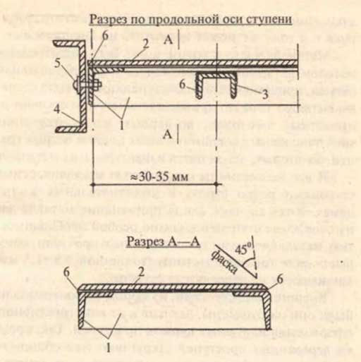Форма металлических ступеней